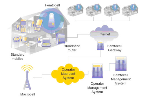 An FCC wireless internet vision