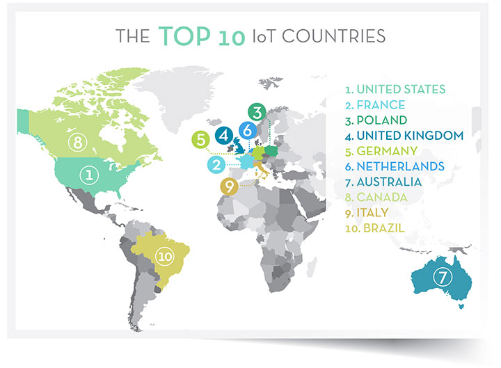 The top 10 IoT countries according to ThingSpeak