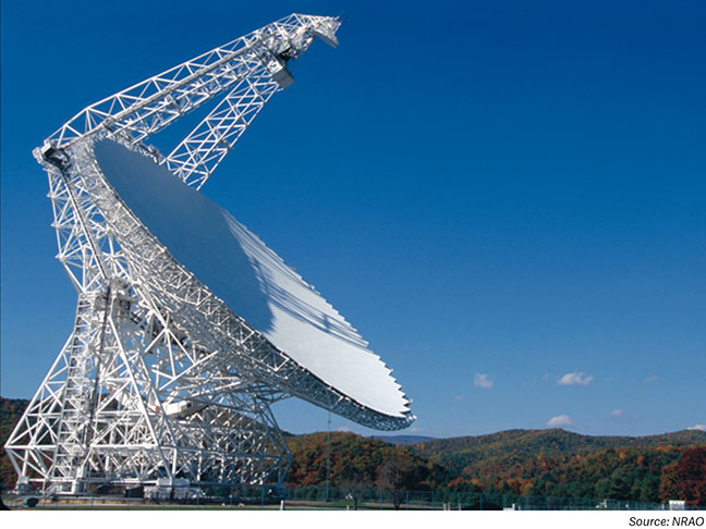 NRAO radiotelescope, Green Bank, WV